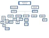wrc02583_notes_genealogy.pdf